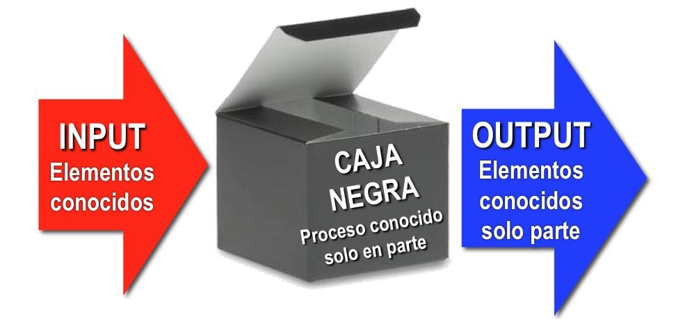 la caja general: