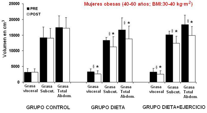 perdida de peso y masa muscular involuntaria