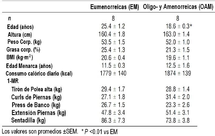 hormonas anabolicas en bovinos